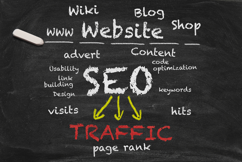 Full commitment to search engine optimization